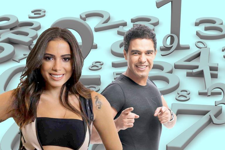 Anitta e Zezé Di Camargo com números ao fundo, em um fundo azul - numerologia dos famosos